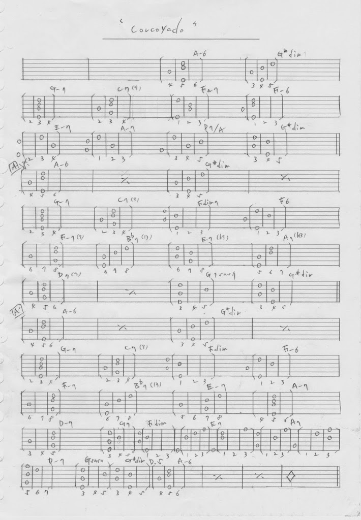 Corcovado|コルコヴァード(ギタータブ譜)